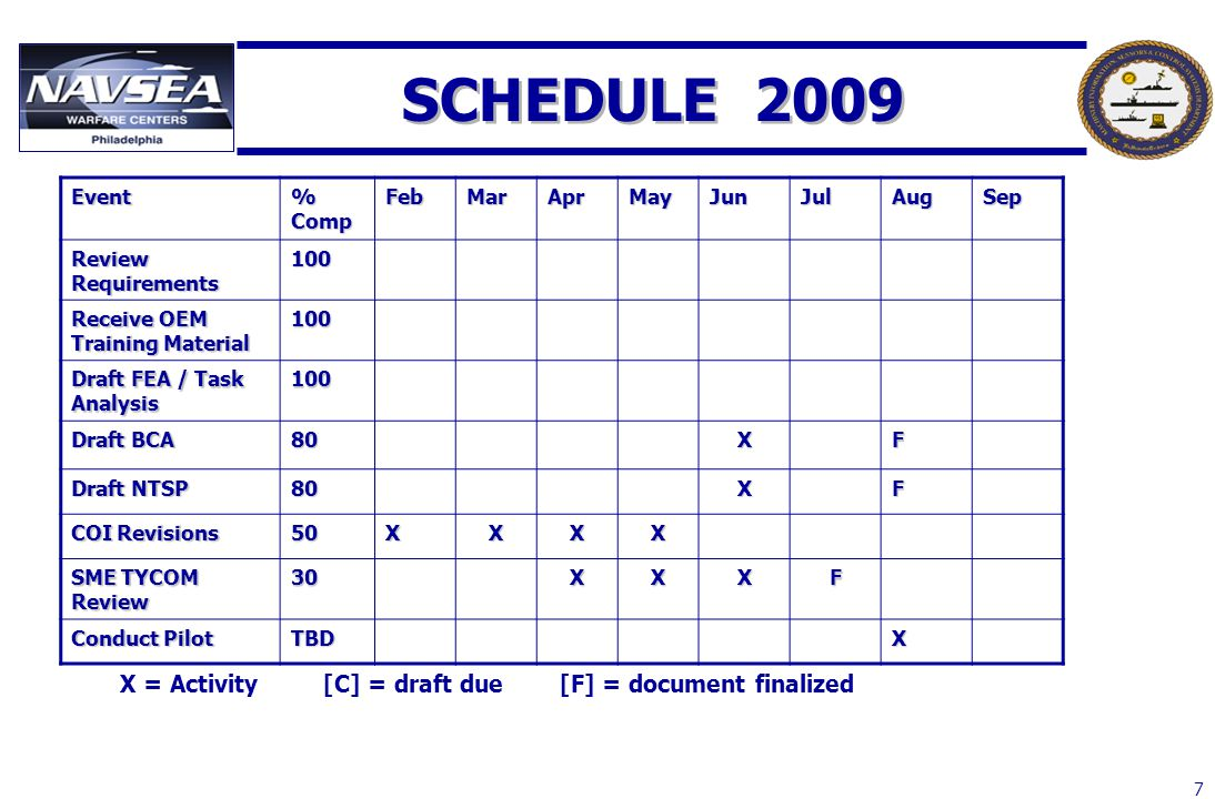 SCHEDULE 2009 X = Activity [C] = draft due [F] = document finalized
